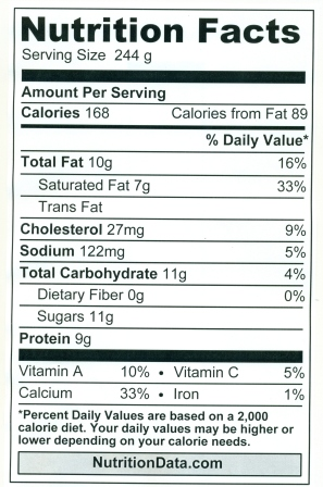 libby pumpkin nutritional information